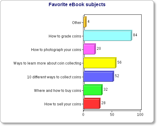 eBook subjects